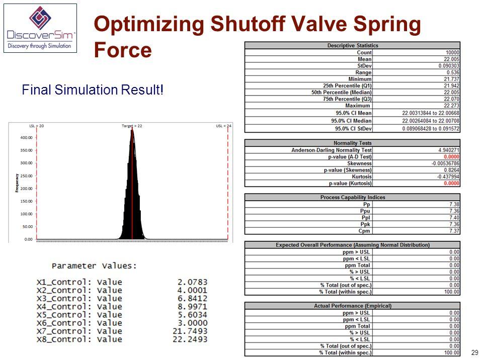 29 Optimizing Shutoff Valve Spring Force Final Simulation Result!