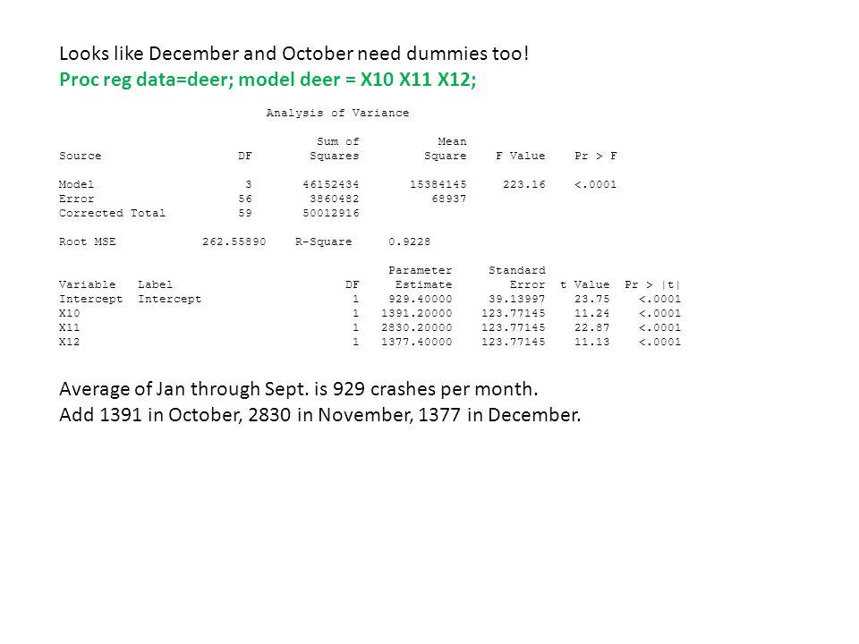 Looks like December and October need dummies too! Proc reg data=deer; model deer = X10 X11 X12; Analysis of Variance Sum of Mean Source DF Squares Squ