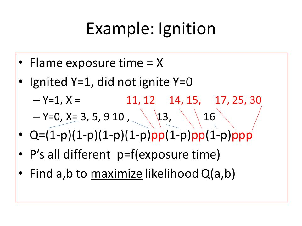 Example: Ignition Flame exposure time = X Ignited Y=1, did not ignite Y=0 – Y=1, X = 11, 12 14, 15, 17, 25, 30 – Y=0, X= 3, 5, 9 10, 13, 16 Q=(1-p)(1-