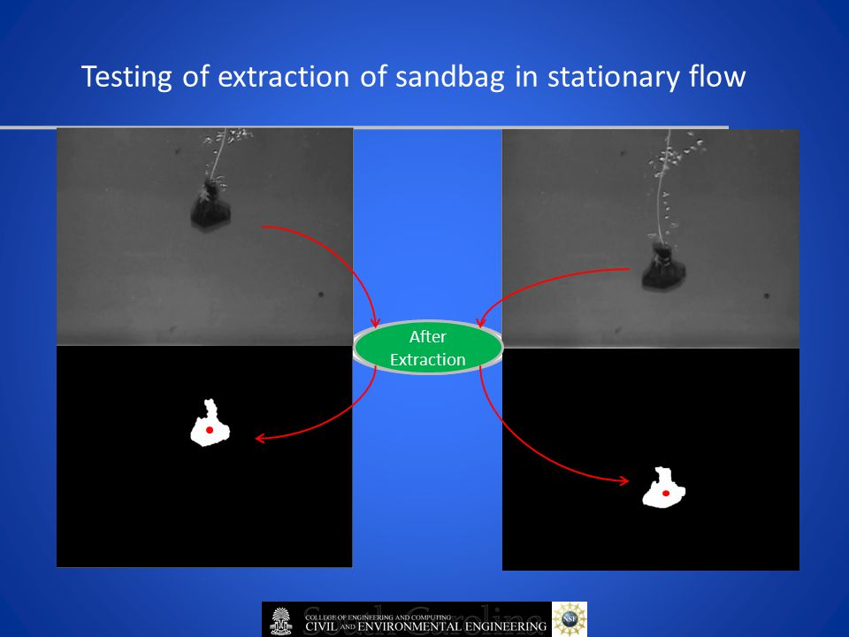 Centroiding Testing of extraction of sandbag in stationary flow After Extraction
