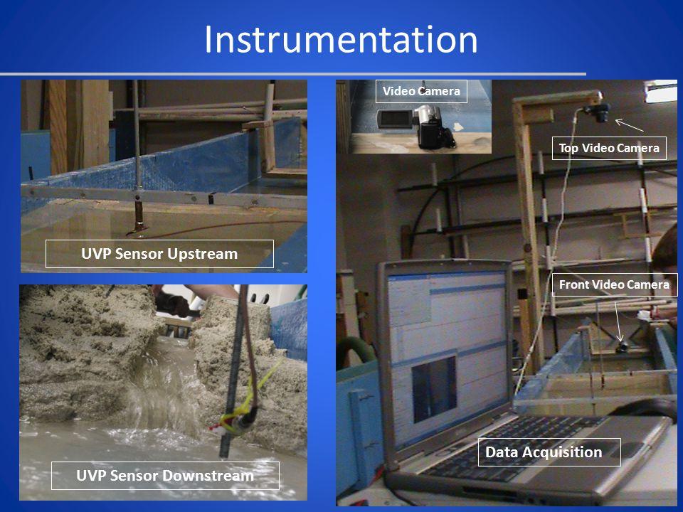 Instrumentation UVP Sensor Upstream UVP Sensor Downstream Top Video Camera Front Video Camera Video Camera Data Acquisition