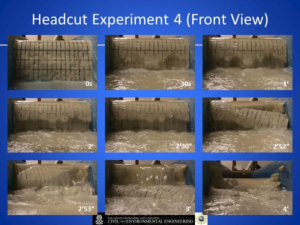 Headcut Experiment 4 (Front View) 30s 0s 1' 2' 2'30 2'52 2'53 3'4'