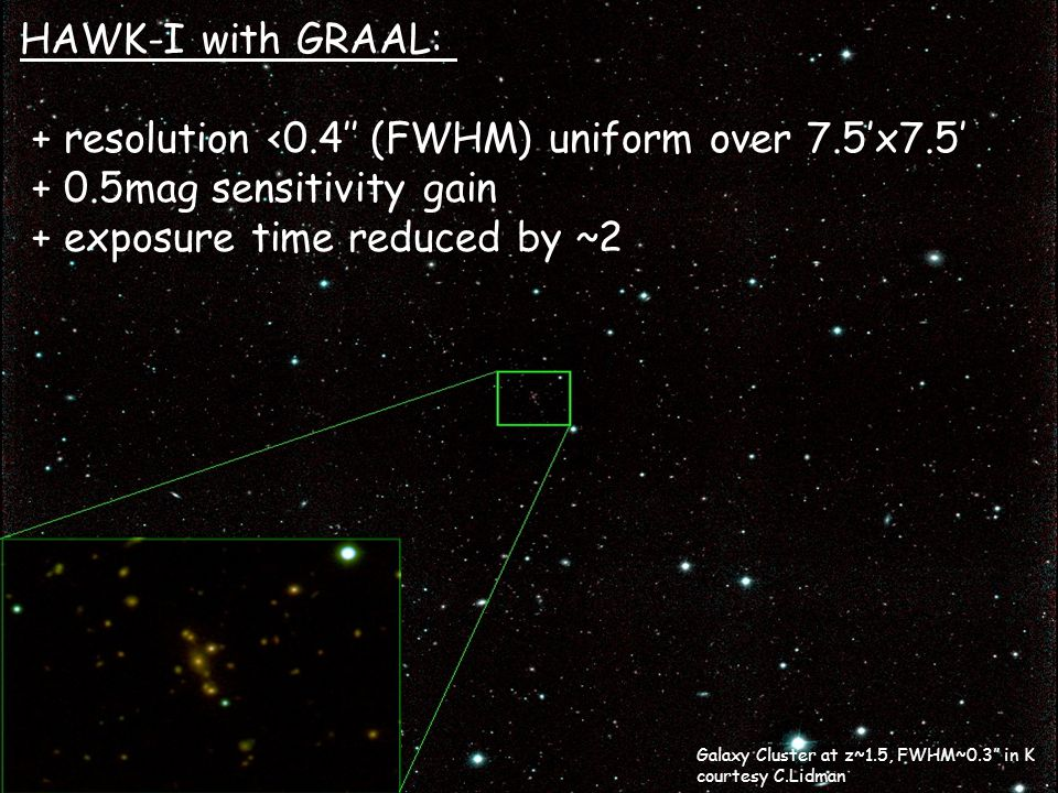 Ralf Siebenmorgen HAWKI + GRRAL HAWK-I with GRAAL: + resolution <0.4'' (FWHM) uniform over 7.5'x7.5' + 0.5mag sensitivity gain + exposure time reduced by ~2 Galaxy Cluster at z~1.5, FWHM~0.3 in K courtesy C.Lidman