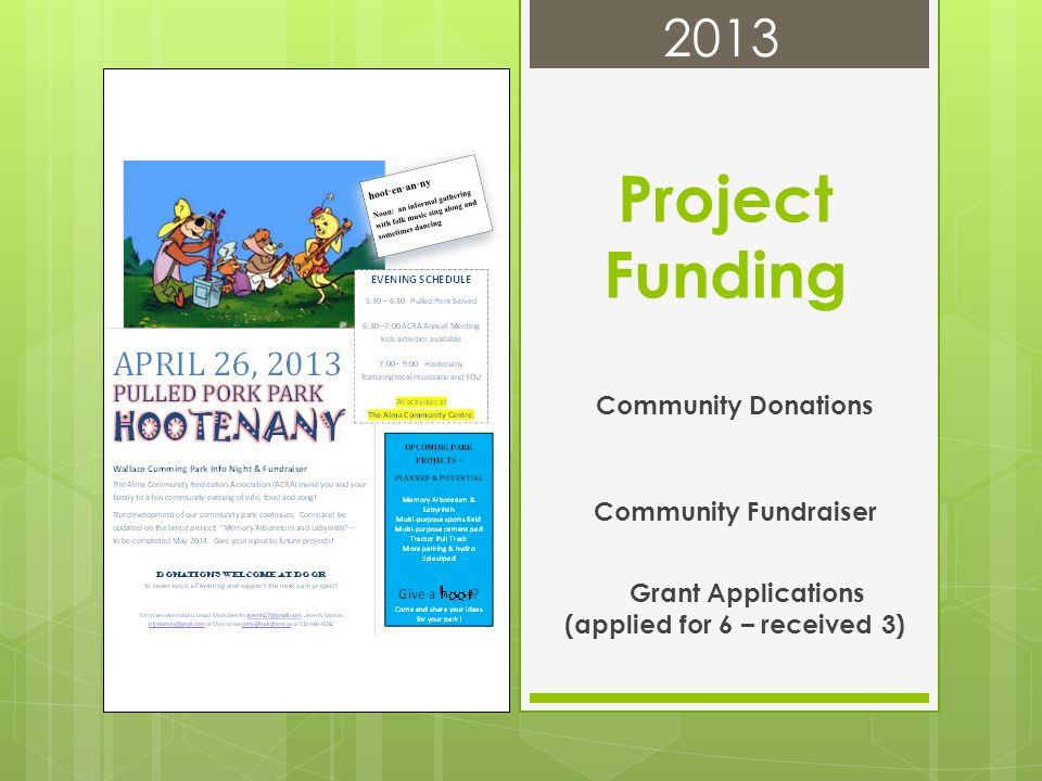 Project Funding Community Donations Community Fundraiser Grant Applications (applied for 6 – received 3) 2013