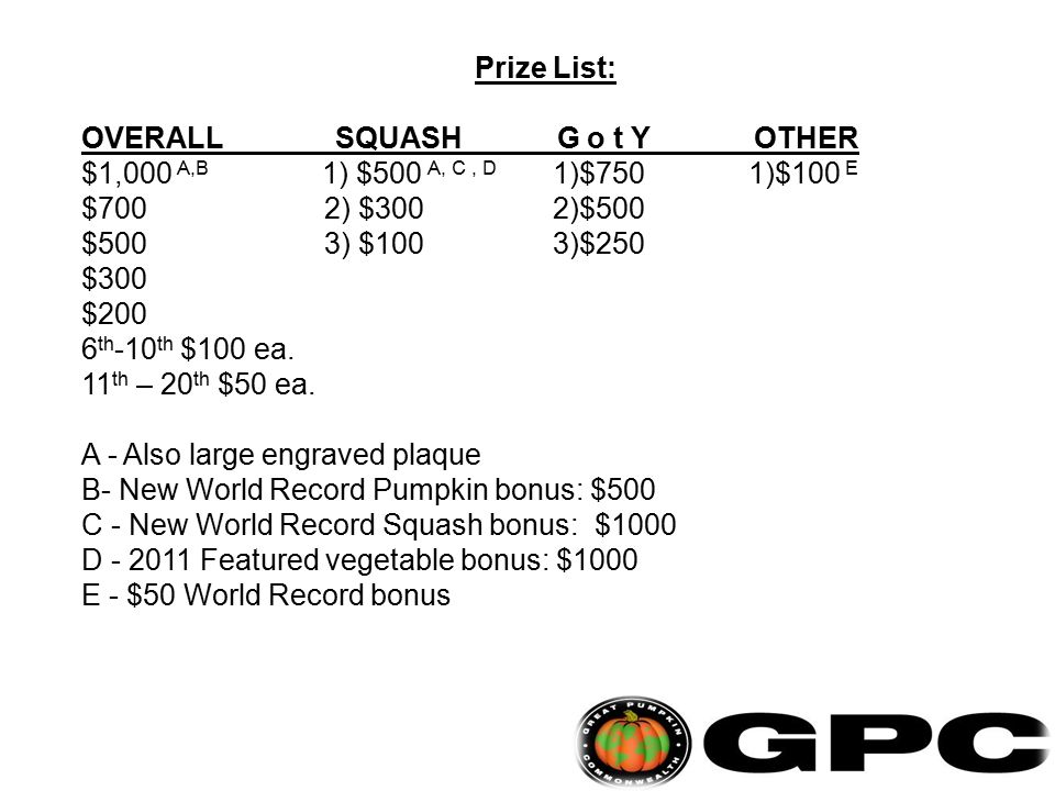 Prize List: OVERALL SQUASH G o t Y OTHER $1,000 A,B 1) $500 A, C, D 1)$750 1)$100 E $700 2) $300 2)$500 $500 3) $100 3)$250 $300 $200 6 th -10 th $100 ea.