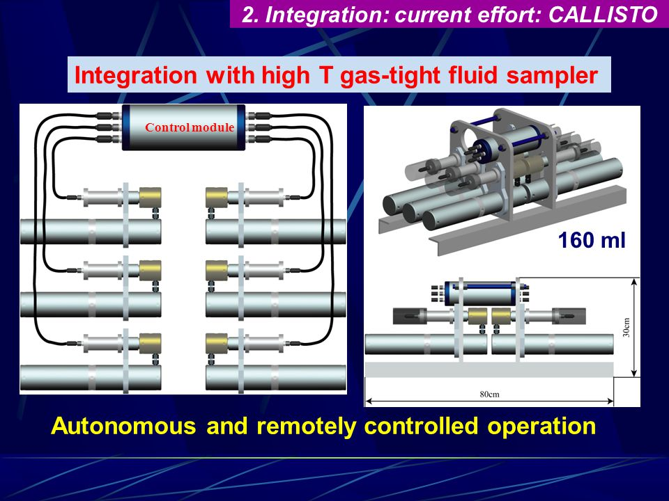 Control module Sampling modules 2. Integration: current effort: CALLISTO Integration with high T gas-tight fluid sampler Autonomous and remotely contr