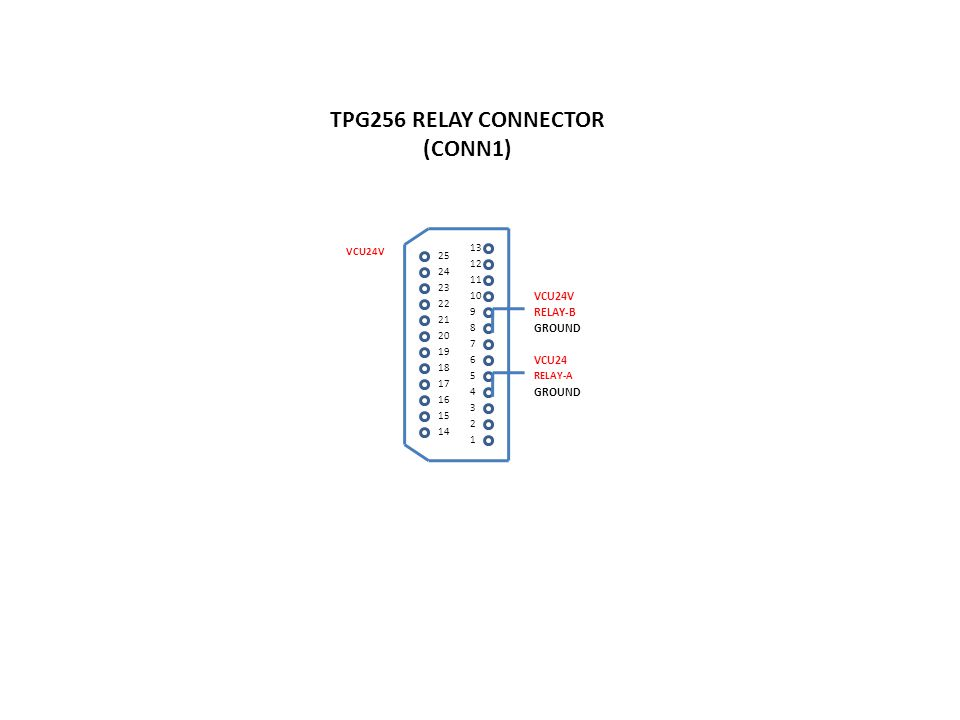 13 12 11 10 9 8 7 6 5 4 3 2 1 25 24 23 22 21 20 19 18 17 16 15 14 RELAY-B RELAY-A VCU24V TPG256 RELAY CONNECTOR (CONN1) VCU24V GROUND VCU24
