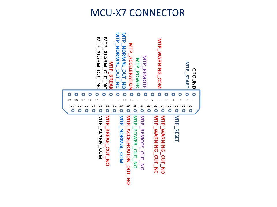 32165498712111015141318171619 212024232227262530292833323136353437 MCU-X7 CONNECTOR GROUND MTP_START MTP_REMOTE MTP_POWER MTP_ACCELERATION MTP_NORMAL_