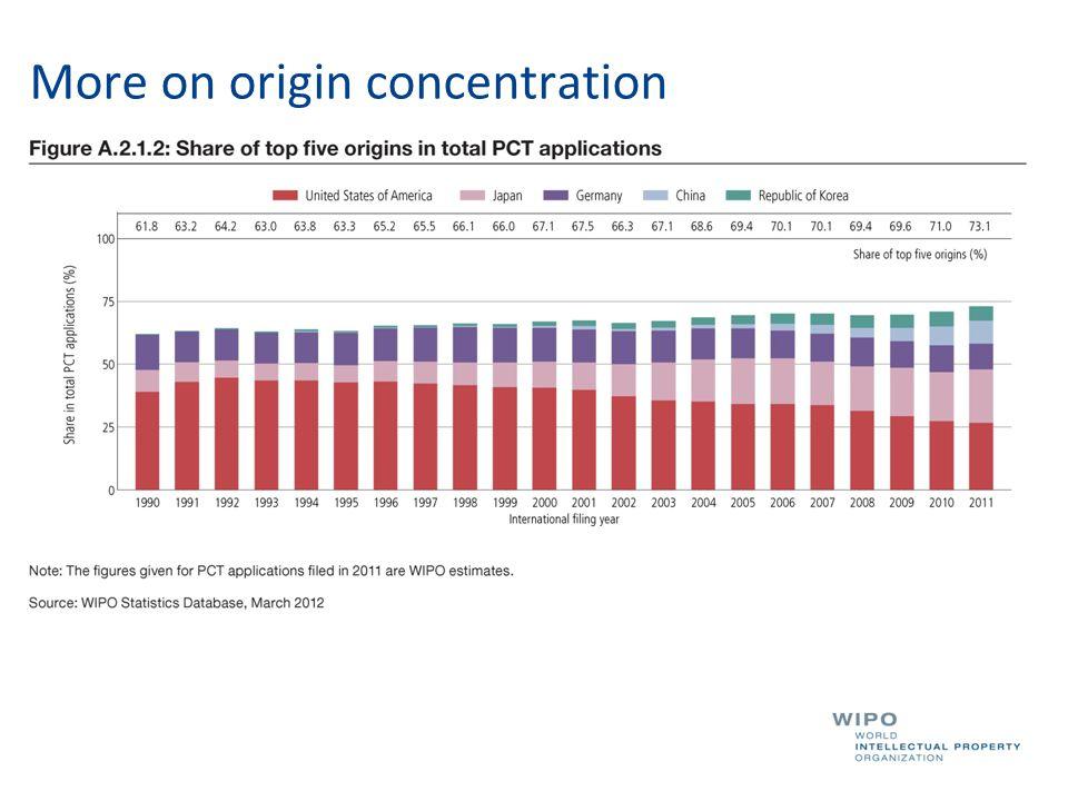 Increasing IP use translates into… Economic growth.