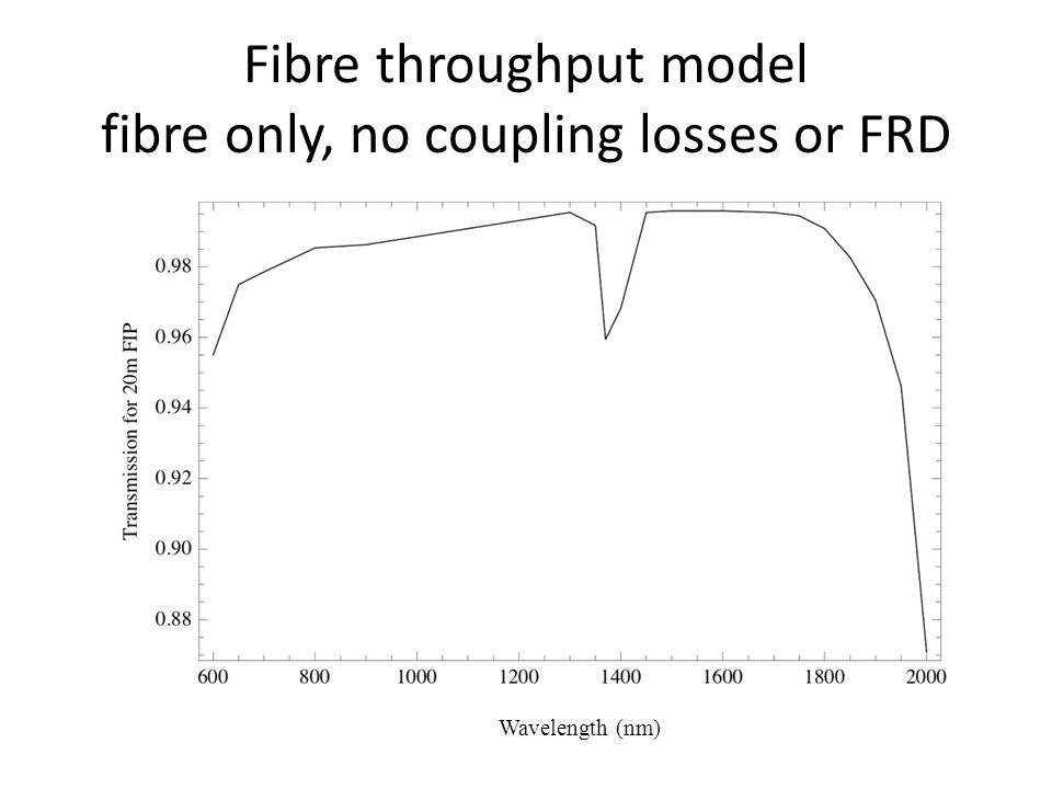 Fibre throughput model fibre only, no coupling losses or FRD Wavelength (nm)