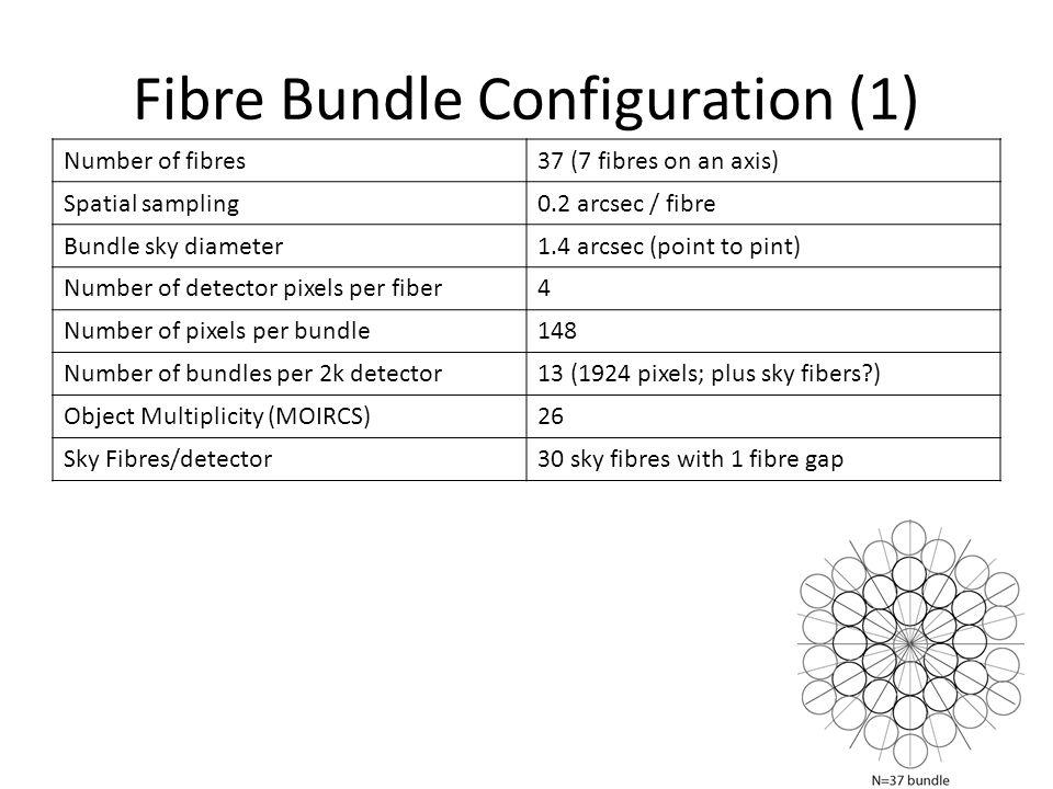 Fibre Bundle Configuration (1) Number of fibres37 (7 fibres on an axis) Spatial sampling0.2 arcsec / fibre Bundle sky diameter1.4 arcsec (point to pin