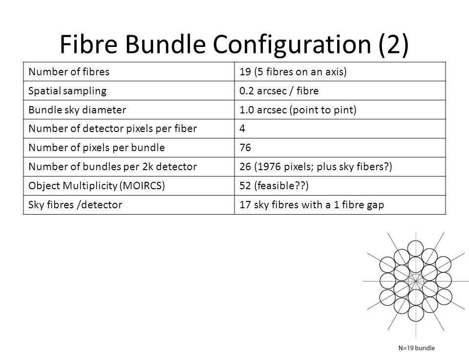 Fibre Bundle Configuration (2) Number of fibres19 (5 fibres on an axis) Spatial sampling0.2 arcsec / fibre Bundle sky diameter1.0 arcsec (point to pin