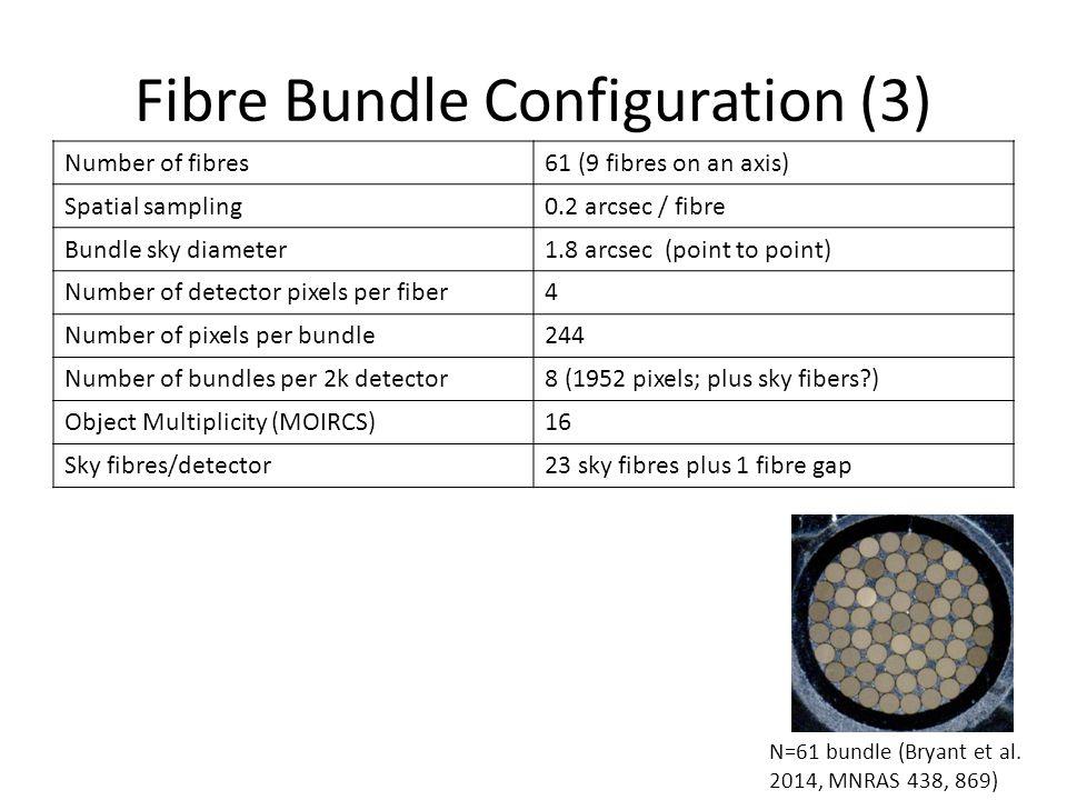 Fibre Bundle Configuration (3) Number of fibres61 (9 fibres on an axis) Spatial sampling0.2 arcsec / fibre Bundle sky diameter1.8 arcsec (point to poi