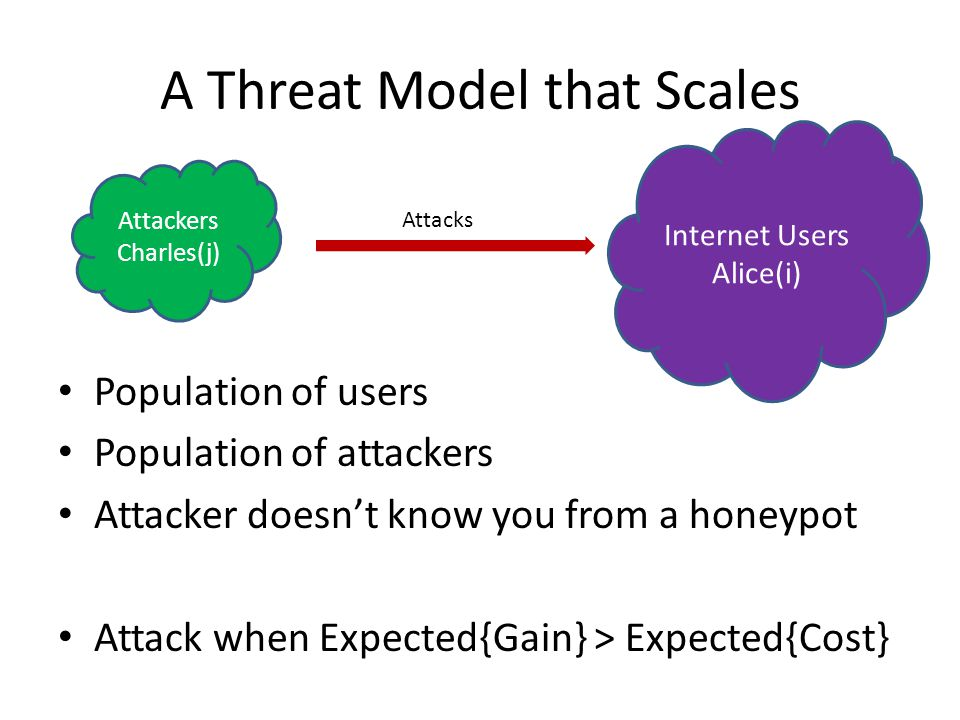 A Threat Model that Scales Population of users Population of attackers Attacker doesn't know you from a honeypot Attack when Expected{Gain} > Expected{Cost} Attacks Internet Users Alice(i) Attackers Charles(j)