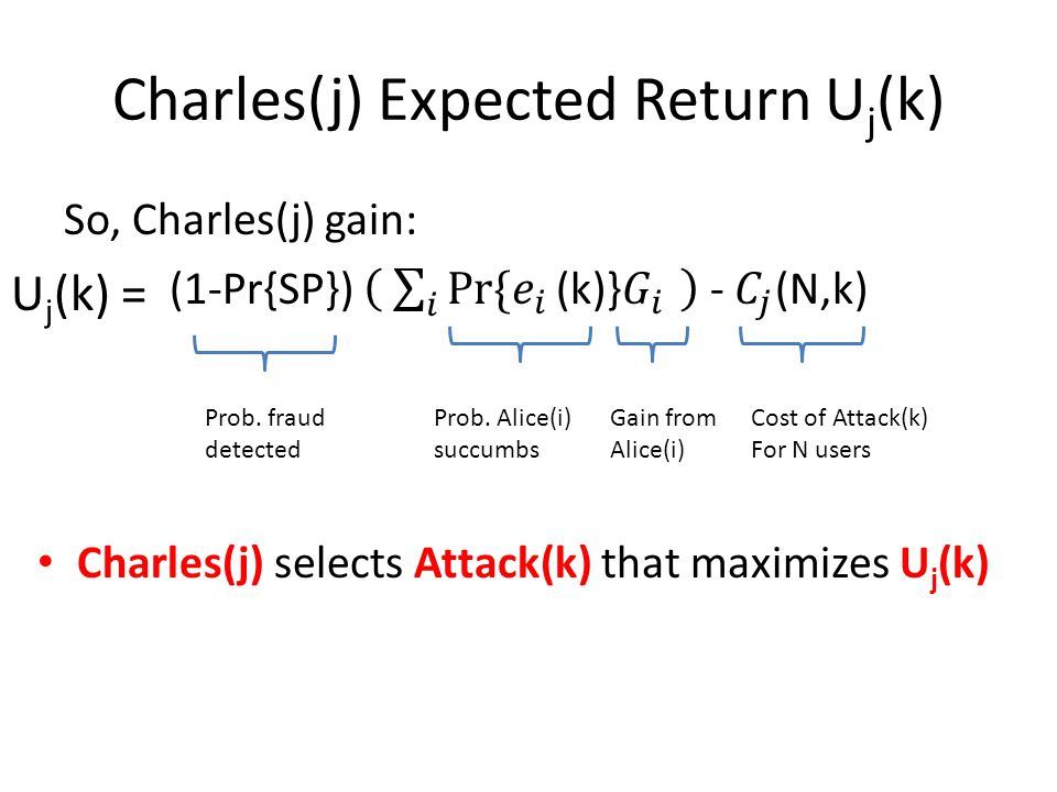 Charles(j) Expected Return U j (k) Prob.