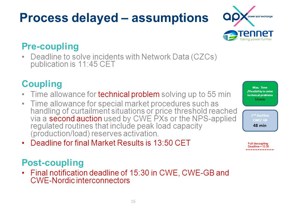 Process delayed – assumptions Pre-coupling Deadline to solve incidents with Network Data (CZCs) publication is 11:45 CET Coupling Time allowance for technical problem solving up to 55 min Time allowance for special market procedures such as handling of curtailment situations or price threshold reached via a second auction used by CWE PXs or the NPS-applied regulated routines that include peak load capacity (production/load) reserves activation.