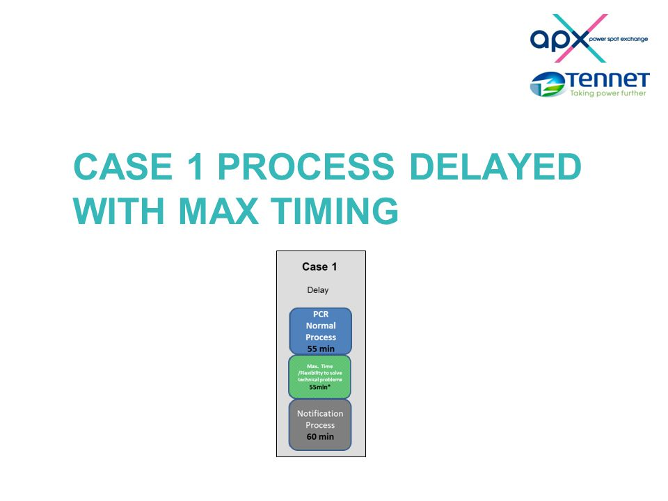 CASE 1 PROCESS DELAYED WITH MAX TIMING