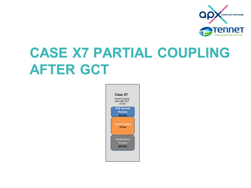 CASE X7 PARTIAL COUPLING AFTER GCT