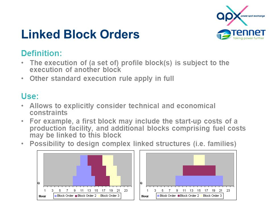 Linked Block Orders Definition: The execution of (a set of) profile block(s) is subject to the execution of another block Other standard execution rule apply in full Use: Allows to explicitly consider technical and economical constraints For example, a first block may include the start-up costs of a production facility, and additional blocks comprising fuel costs may be linked to this block Possibility to design complex linked structures (i.e.