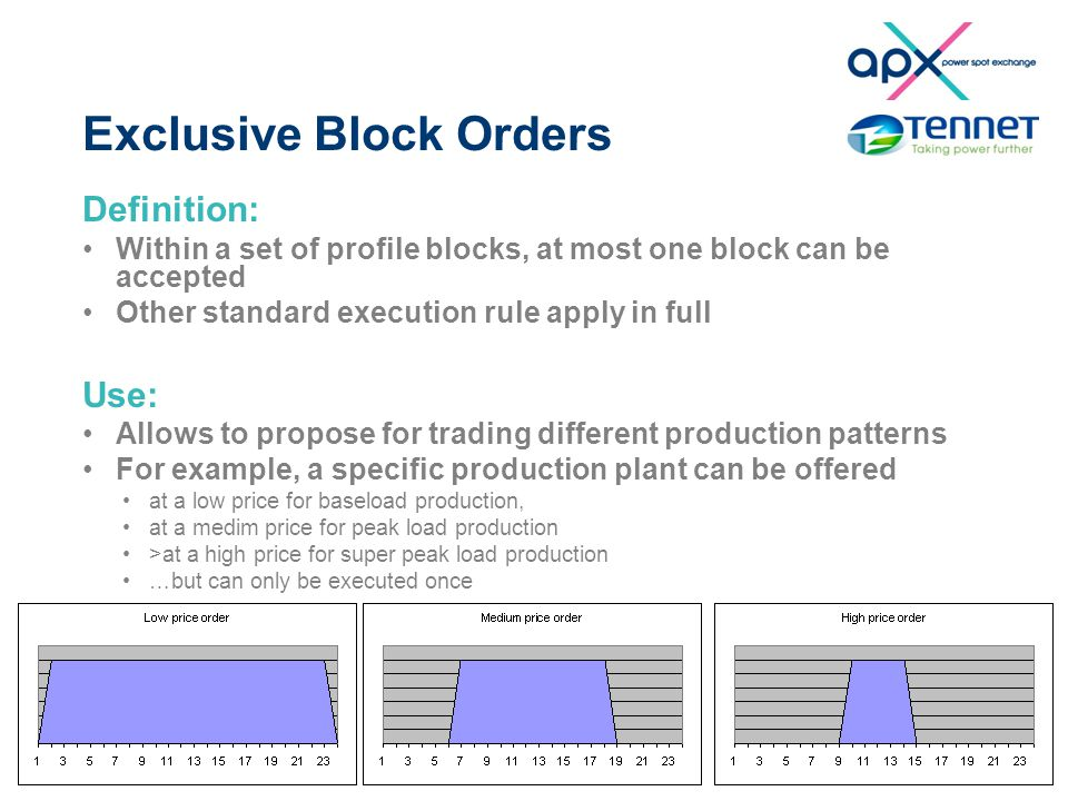 Exclusive Block Orders Definition: Within a set of profile blocks, at most one block can be accepted Other standard execution rule apply in full Use: