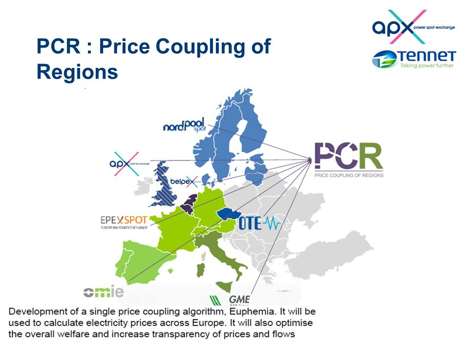 PCR : Price Coupling of Regions 9