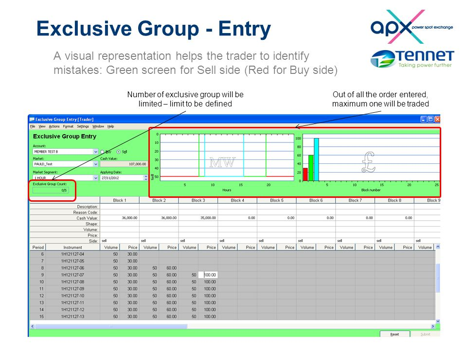 Exclusive Group - Entry A visual representation helps the trader to identify mistakes: Green screen for Sell side (Red for Buy side) Number of exclusi