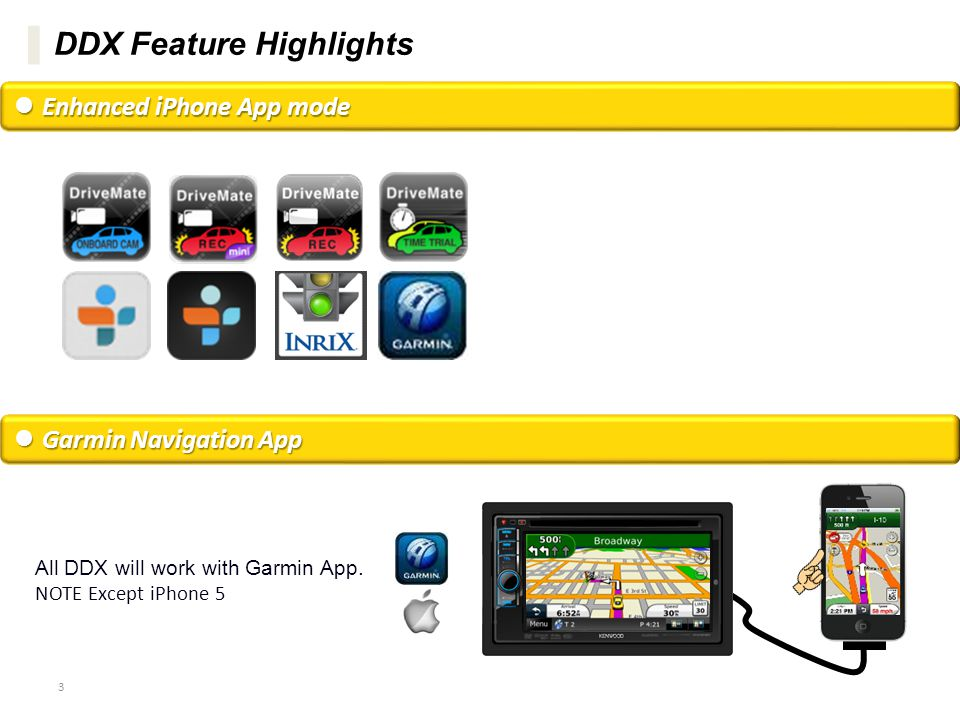 3 ▐ DDX Feature Highlights Enhanced iPhone App mode Enhanced iPhone App mode All DDX will work with Garmin App. NOTE Except iPhone 5 Garmin Navigation