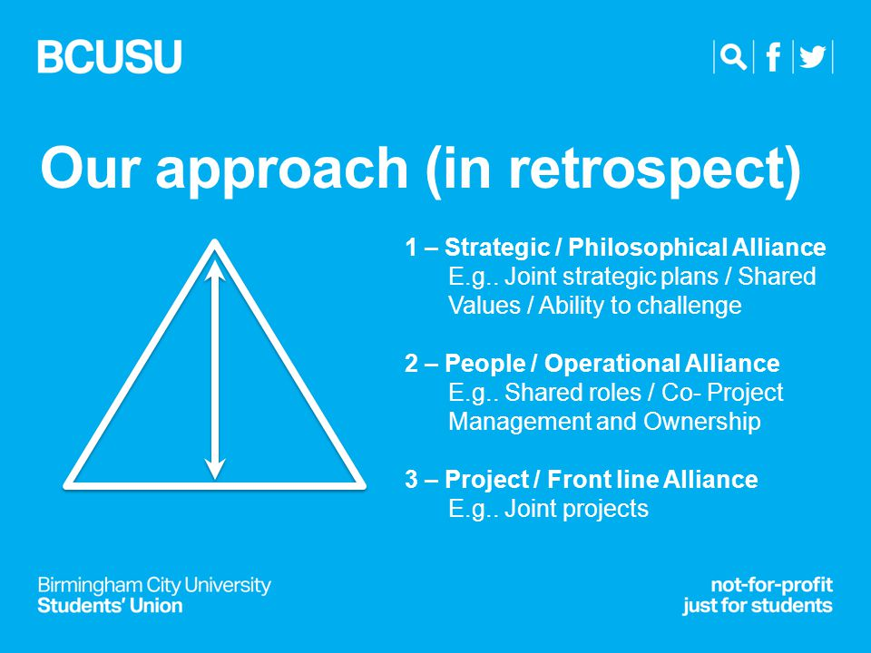 Our approach (in retrospect) 1 – Strategic / Philosophical Alliance E.g..