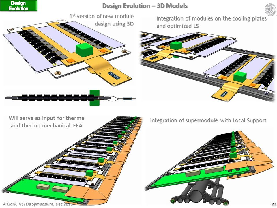 Design Evolution – 3D Models Will serve as input for thermal and thermo-mechanical FEA 23 1 st version of new module design using 3D Integration of modules on the cooling plates and optimized LS Integration of supermodule with Local Support A Clark, HSTD8 Symposium, Dec 2011