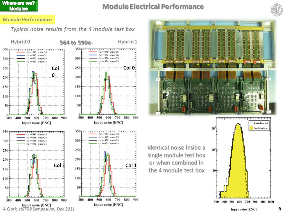 Col 0 Col 1 Col 0 Col 1 Typical noise results from the 4 module test box 564 to 590e- Identical noise inside a single module test box or when combined in the 4 module test box 9 9 Hybrid 0Hybrid 1 Module Electrical Performance Module Performance A Clark, HSTD8 Symposium, Dec 2011