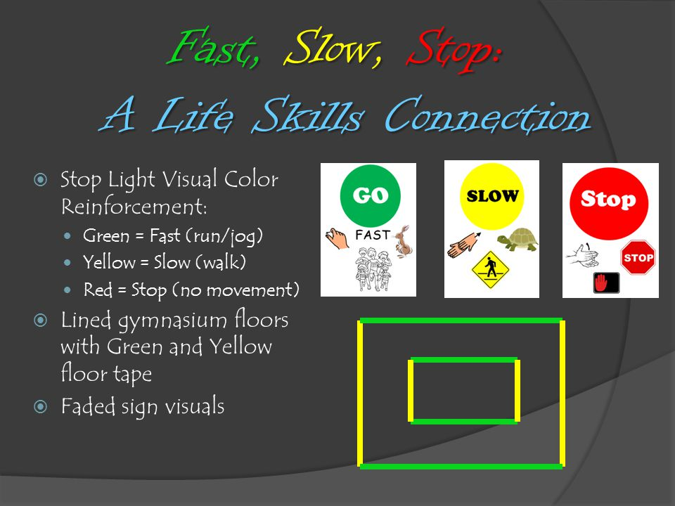 Fast, Slow, Stop: A Life Skills Connection  Stop Light Visual Color Reinforcement: Green = Fast (run/jog) Yellow = Slow (walk) Red = Stop (no movement)  Lined gymnasium floors with Green and Yellow floor tape  Faded sign visuals