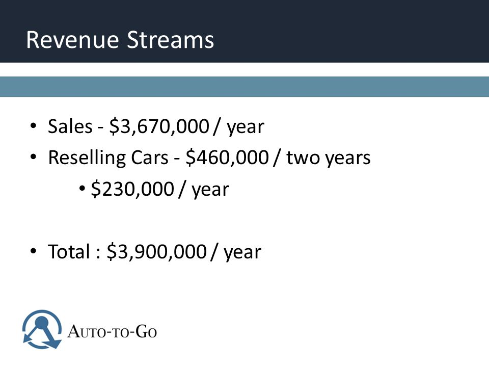 Revenue Streams Sales - $3,670,000 / year Reselling Cars - $460,000 / two years $230,000 / year Total : $3,900,000 / year