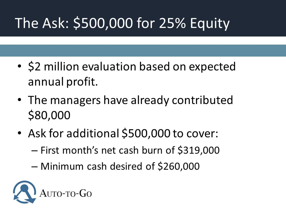 The Ask: $500,000 for 25% Equity $2 million evaluation based on expected annual profit.