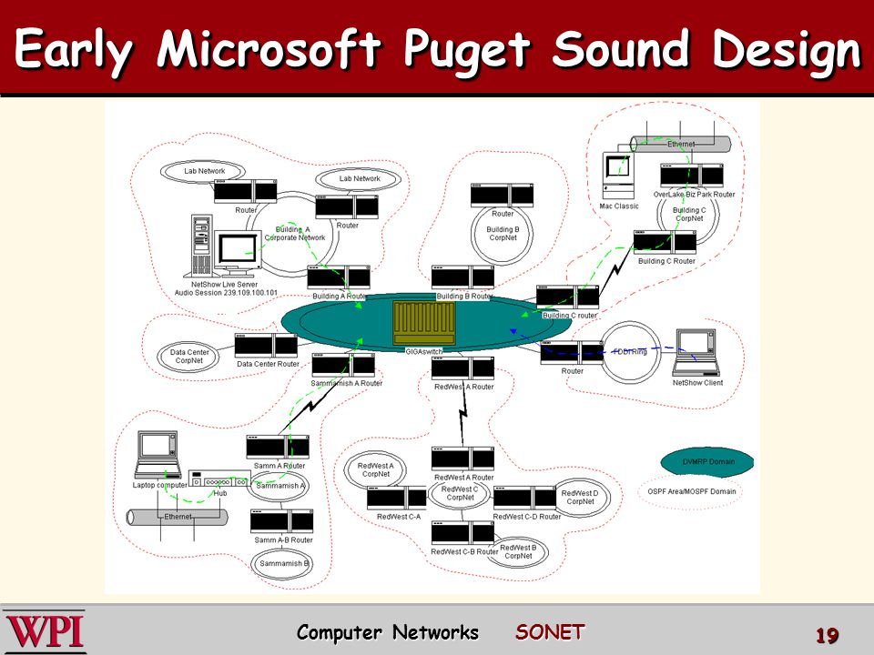 Early Microsoft Puget Sound Design Computer Networks SONET 19