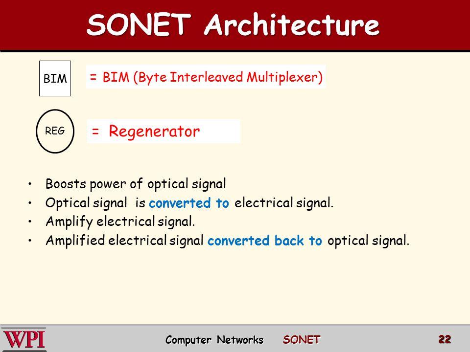 BIM = BIM (Byte Interleaved Multiplexer) = Regenerator Boosts power of optical signal Optical signal is converted to electrical signal. Amplify electr