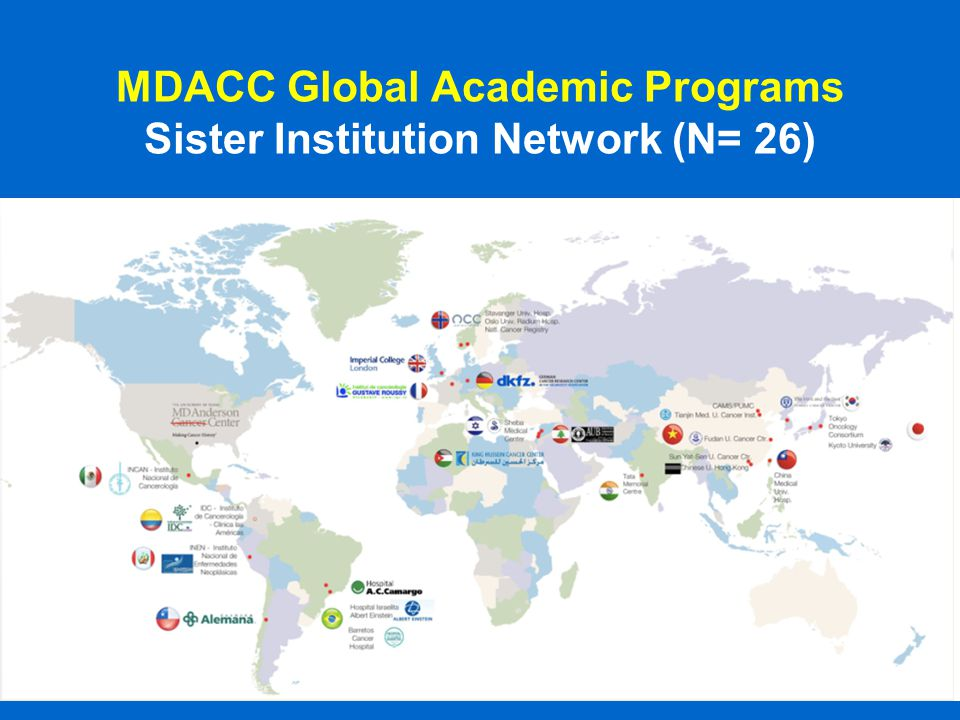 MDACC Global Academic Programs Sister Institution Network (N= 26)