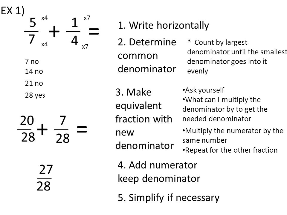 51 4 += 1. Write horizontally 2.
