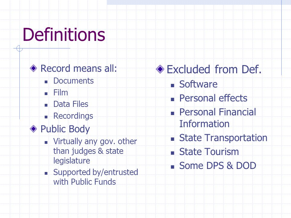 Definitions Record means all: Documents Film Data Files Recordings Public Body Virtually any gov.