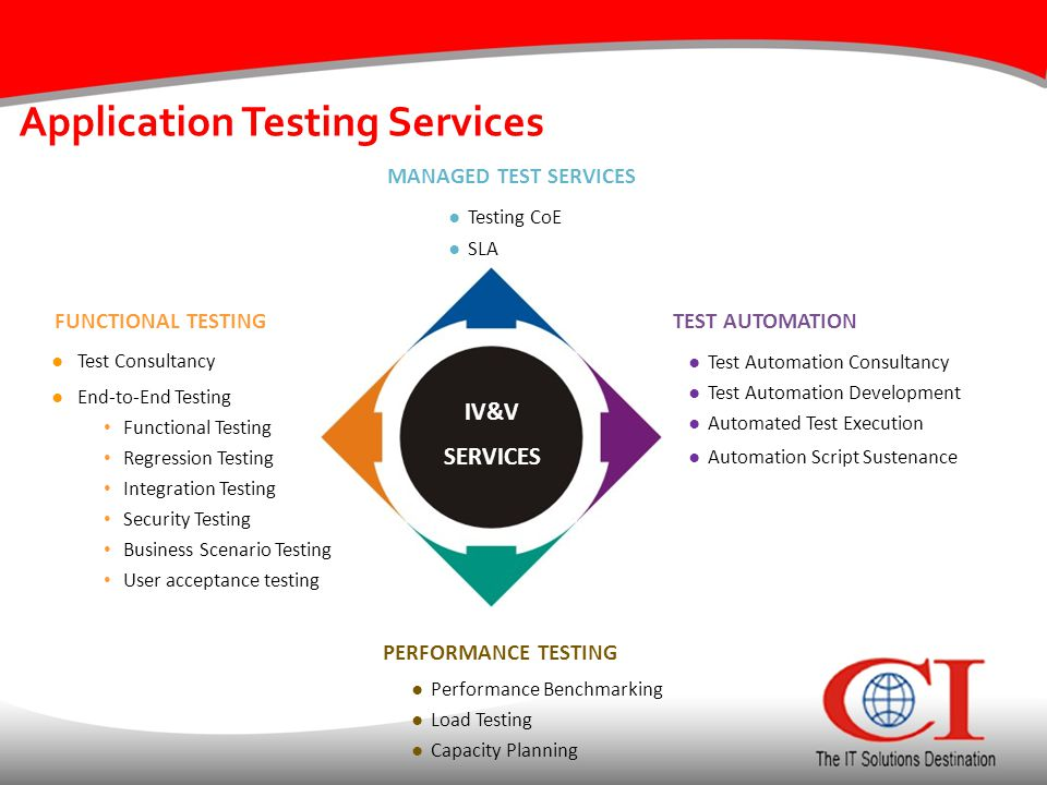 FUNCTIONAL TESTINGTEST AUTOMATION PERFORMANCE TESTING ● Performance Benchmarking ● Load Testing ● Capacity Planning ● Test Automation Consultancy ● Test Automation Development ● Automated Test Execution ● Automation Script Sustenance ● Test Consultancy ● End-to-End Testing IV&V SERVICES MANAGED TEST SERVICES ● Testing CoE ● SLA Functional Testing Regression Testing Integration Testing Security Testing Business Scenario Testing User acceptance testing Application Testing Services
