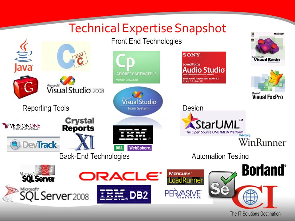 Technical Expertise Snapshot Front End Technologies Reporting ToolsDesign Back-End Technologies Automation Testing
