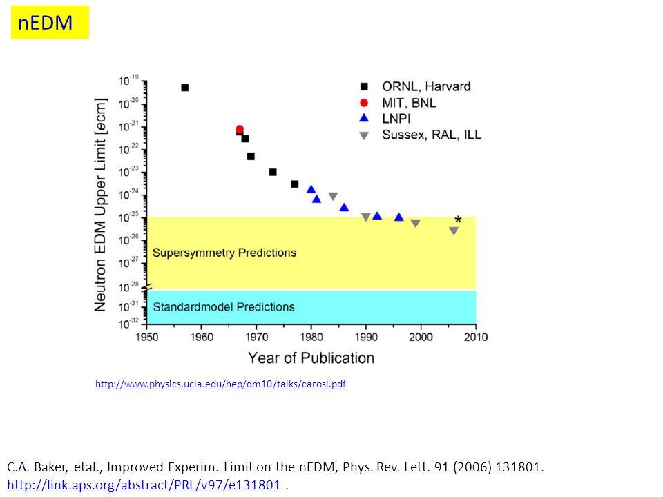 nEDM C.A. Baker, etal., Improved Experim. Limit on the nEDM, Phys. Rev. Lett. 91 (2006) 131801. http://link.aps.org/abstract/PRL/v97/e131801http://lin