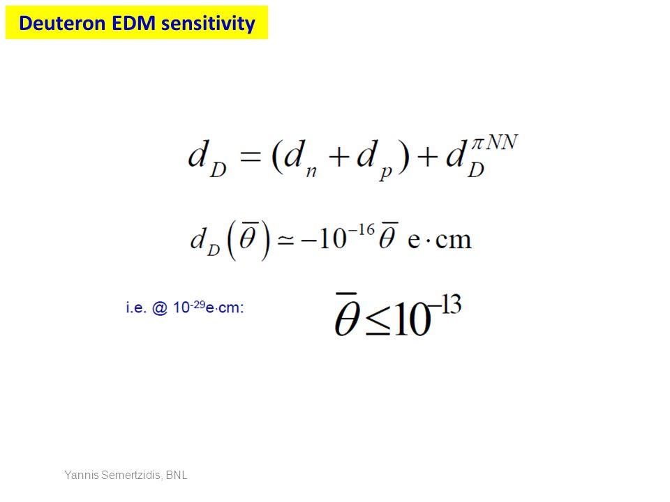 Deuteron EDM sensitivity