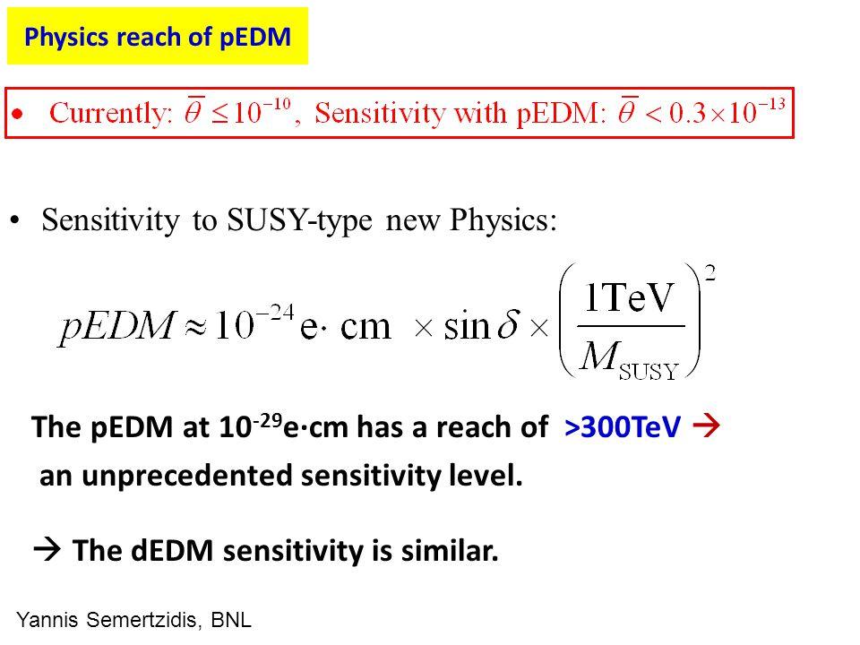 Physics reach of pEDM The pEDM at 10 -29 e∙cm has a reach of >300TeV  an unprecedented sensitivity level.  The dEDM sensitivity is similar. Sensitiv
