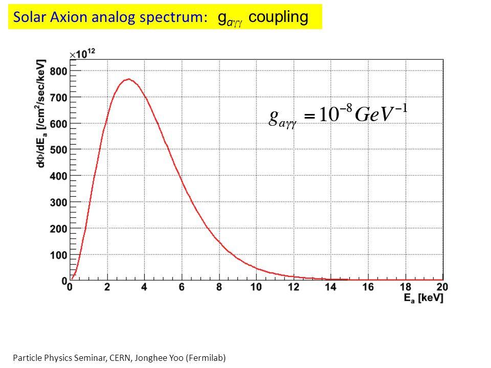 Solar Axion analog spectrum: g a  coupling Particle Physics Seminar, CERN, Jonghee Yoo (Fermilab)