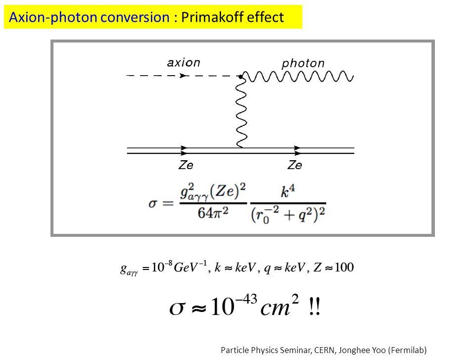 Axion-photon conversion : Primakoff effect Particle Physics Seminar, CERN, Jonghee Yoo (Fermilab)