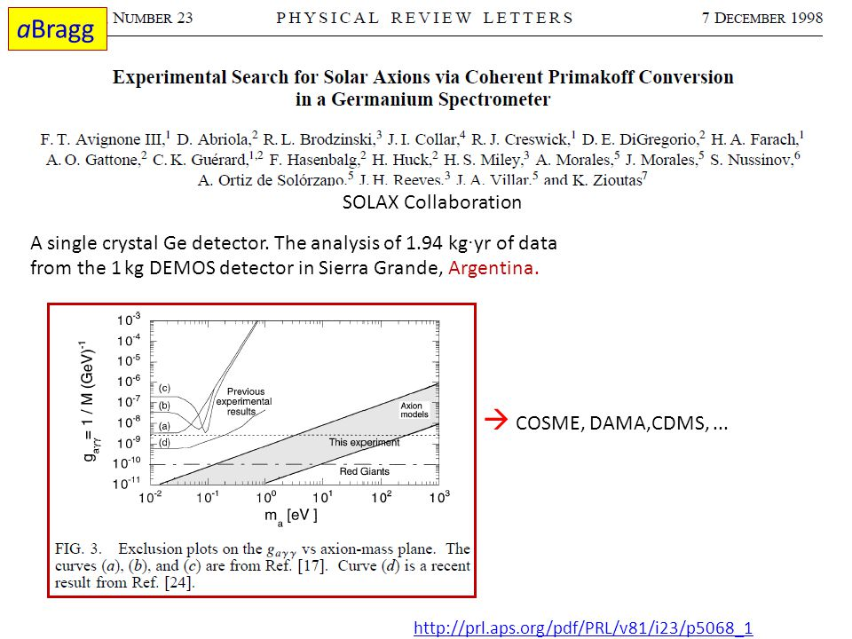 http://prl.aps.org/pdf/PRL/v81/i23/p5068_1 A single crystal Ge detector. The analysis of 1.94 kg · yr of data from the 1 kg DEMOS detector in Sierra G