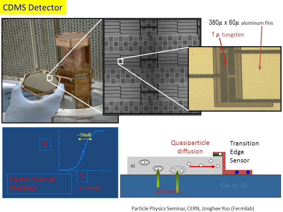 Al Transition Edge Sensor Ge or Si Quasiparticle diffusion phonons 1  tungsten 380  x 60  aluminum fins Electro Thermal Feedback R T Tc~80mK ~10mK