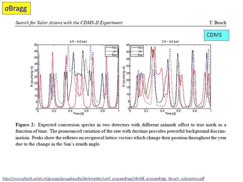 http://www.physik.unizh.ch/groups/groupbaudis/darkmatter/conf_proceedings/idm08_proceedings_tbruch_solaraxion.pdf aBragg CDMS