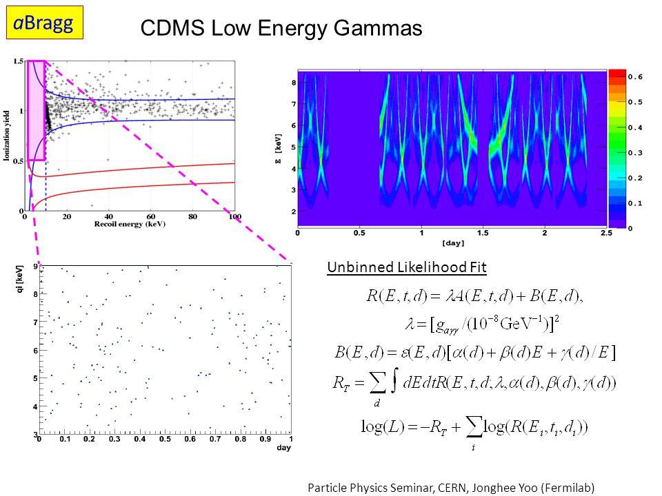 CDMS Low Energy Gammas Unbinned Likelihood Fit Particle Physics Seminar, CERN, Jonghee Yoo (Fermilab) aBragg