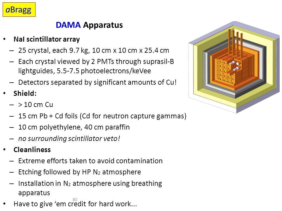 80 DAMA Apparatus NaI scintillator array – 25 crystal, each 9.7 kg, 10 cm x 10 cm x 25.4 cm – Each crystal viewed by 2 PMTs through suprasil-B lightgu